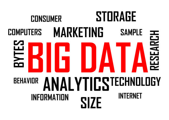 Marketing baz danych
